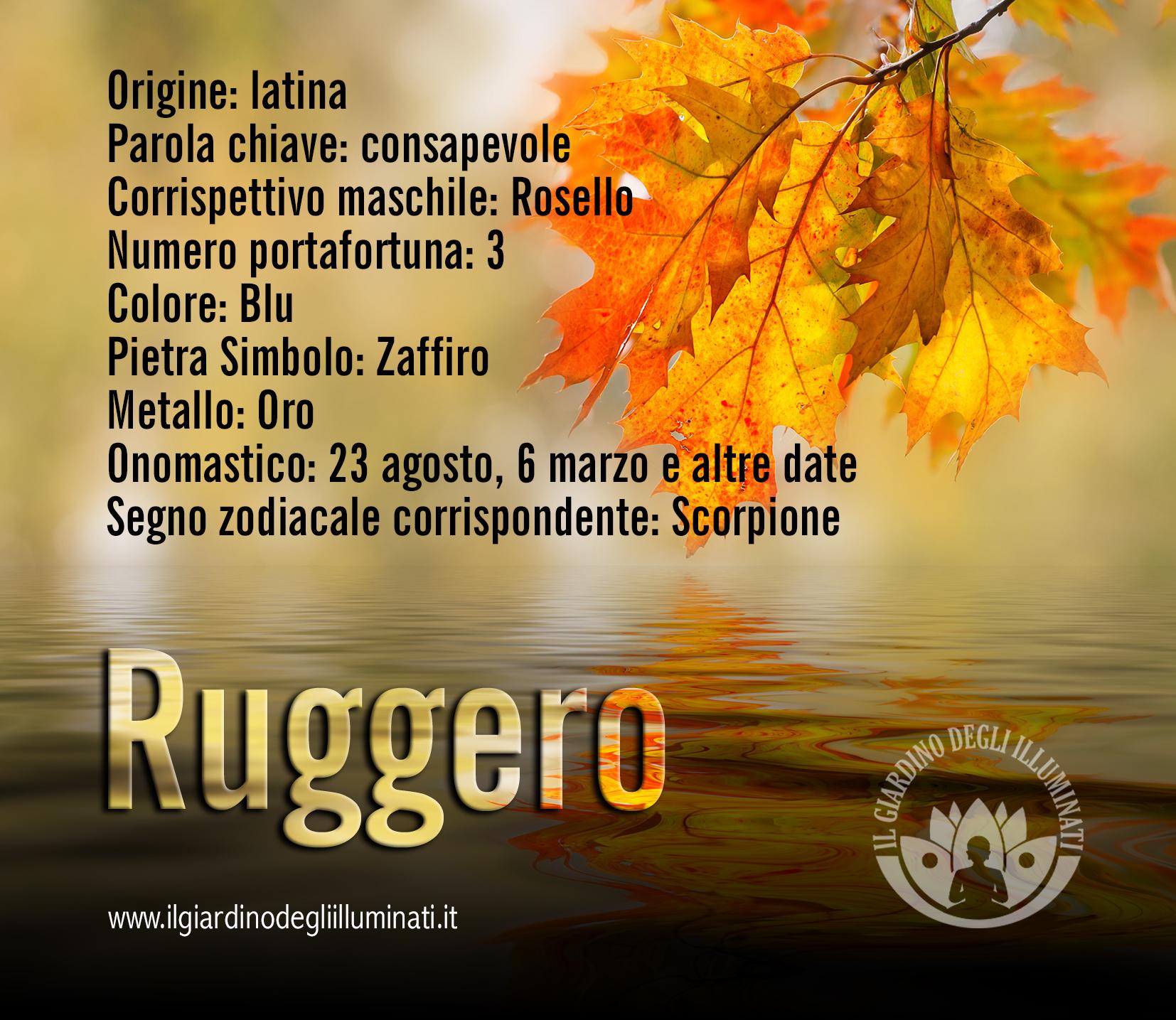 Ruggero signficato e origine